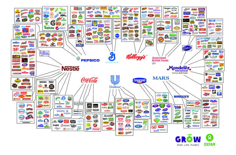Marken und Unternehmen