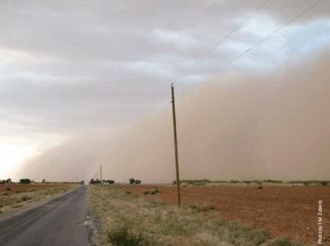 Erosion Landwirtschaft